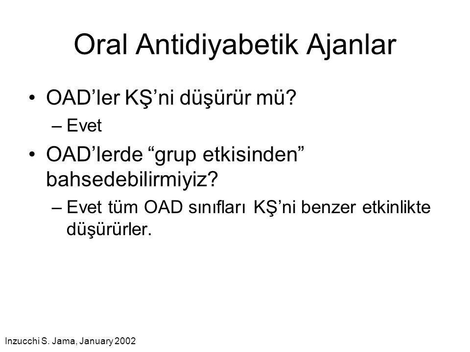 Oral Antidiabetikler Biguanidler Glitazonlar Sulfonilüreler Α-Glucosidase inhibitörleri DPP-4 inhibitörleri (Gliptinler)