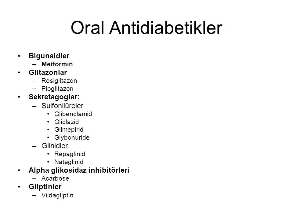 Tip 2 DM'li Hastalarda Farmakolojik Tedavinin Ortalama Etkinliği İlaçA1c ortalama düşüş (%) Alpha-glukosidaz inhibitörleri 0.5-1.0 Biguanidler1.0-1.5 Glinidler0.5-1.5 Glitazonlar1.0-1.5 Insülin1.0-2.0 Sulfonüre türevleri1.0-1.5