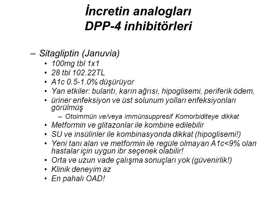 İnkretin Analogları Gastroinstestinal sistmeden salgılanan hormonlar Glucagon like peptide GLP-1 Gastric inhibitory peptide GIP –Dezavantaj: oral şekilleri yok Etkileri: –İnsülin sekresyonu ↑ –Mide boşalması yavaşlar→kan şekeri yavaş yükselir –Glucagon sekresyonu ↓ Yan Etkileri: bulantı, kusma, karın ağrısı, hipoglisemi (kombinasyon tedavi!) İnkretinleri parçalayan enzim Dipeptyl peptidase 4 DPP- 4 → DPP-4 inhibtörleri inkretin analog etki gösterir ve oral şekiller mevcut