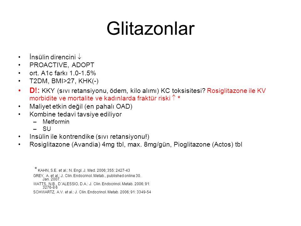 Oral Antidiabetikler Bigunaidler –Metformin Glitazonlar –Rosiglitazon –Pioglitazon Sekretagoglar: –Sulfonilüreler Glibenclamid Gliclazid Glimepirid Glybonuride –Glinidler Repaglinid Nateglinid Alpha glikosidaz inhibitörleri –Acarbose Gliptinler –Vildagliptin