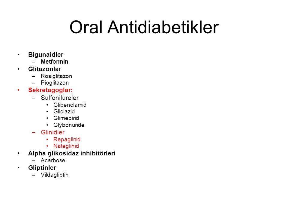 Sulfonilüreler İnsülin sekresyonu  UKPDS, DIGAMI Ort. A1c farkı 1.0-1.5% T2DM, KKH (-) (kardiak SUR reseptörleri!), mikrovasküler komplikasyonları 