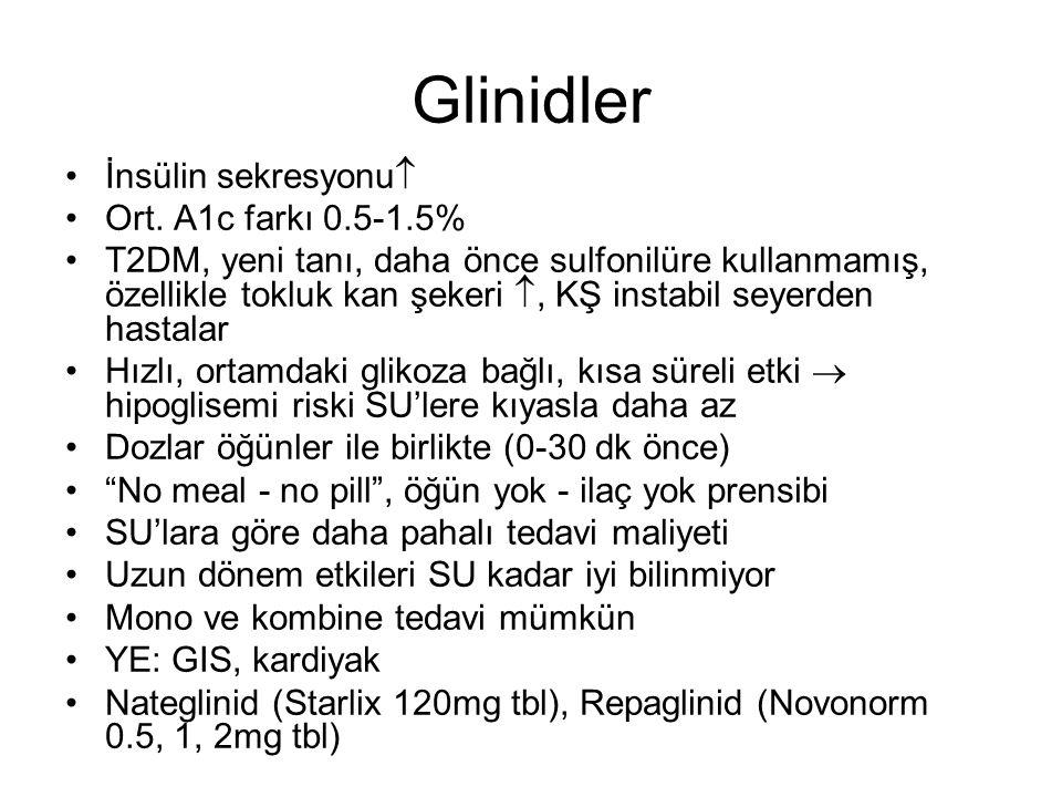 Oral Antidiabetikler Bigunaidler –Metformin Glitazonlar –Rosiglitazon –Pioglitazon Sekretagoglar: –Sulfonilüreler Glibenclamid Gliclazid Glimepirid Gl