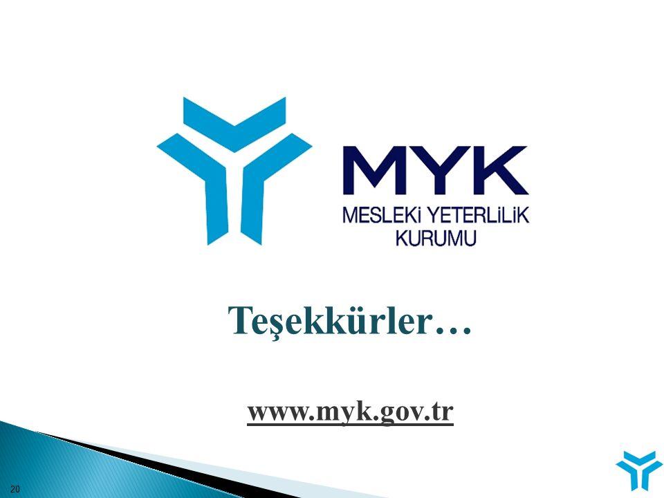 Teşekkürler… www.myk.gov.tr 20