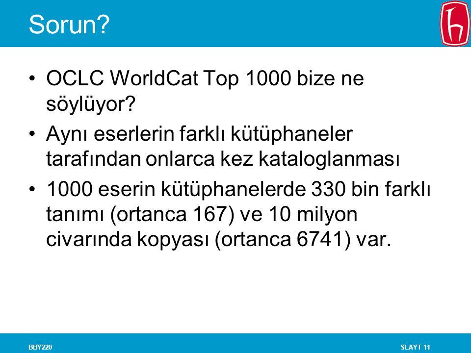 SLAYT 11BBY220 Sorun? OCLC WorldCat Top 1000 bize ne söylüyor? Aynı eserlerin farklı kütüphaneler tarafından onlarca kez kataloglanması 1000 eserin kü