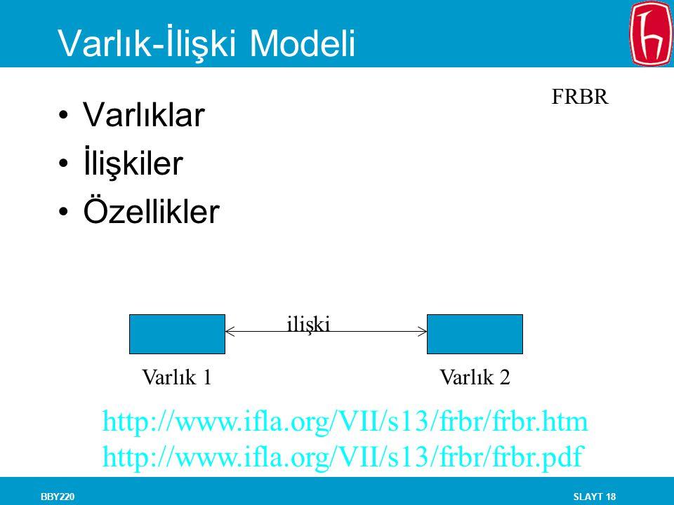 SLAYT 18BBY220 Varlık-İlişki Modeli Varlıklar İlişkiler Özellikler FRBR ilişki Varlık 1Varlık 2 http://www.ifla.org/VII/s13/frbr/frbr.htm http://www.i