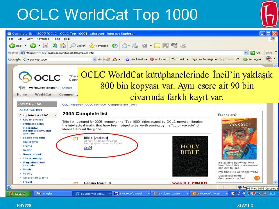 SLAYT 3BBY220 OCLC WorldCat Top 1000 OCLC WorldCat kütüphanelerinde İncil'in yaklaşık 800 bin kopyası var. Aynı esere ait 90 bin civarında farklı kayı