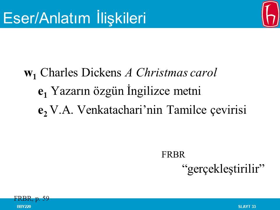 SLAYT 33BBY220 Eser/Anlatım İlişkileri w 1 Charles Dickens A Christmas carol e 1 Yazarın özgün İngilizce metni e 2 V.A. Venkatachari'nin Tamilce çevir