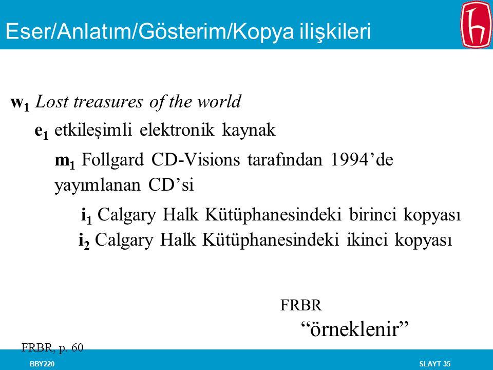 SLAYT 35BBY220 Eser/Anlatım/Gösterim/Kopya ilişkileri w 1 Lost treasures of the world e 1 etkileşimli elektronik kaynak m 1 Follgard CD-Visions tarafı