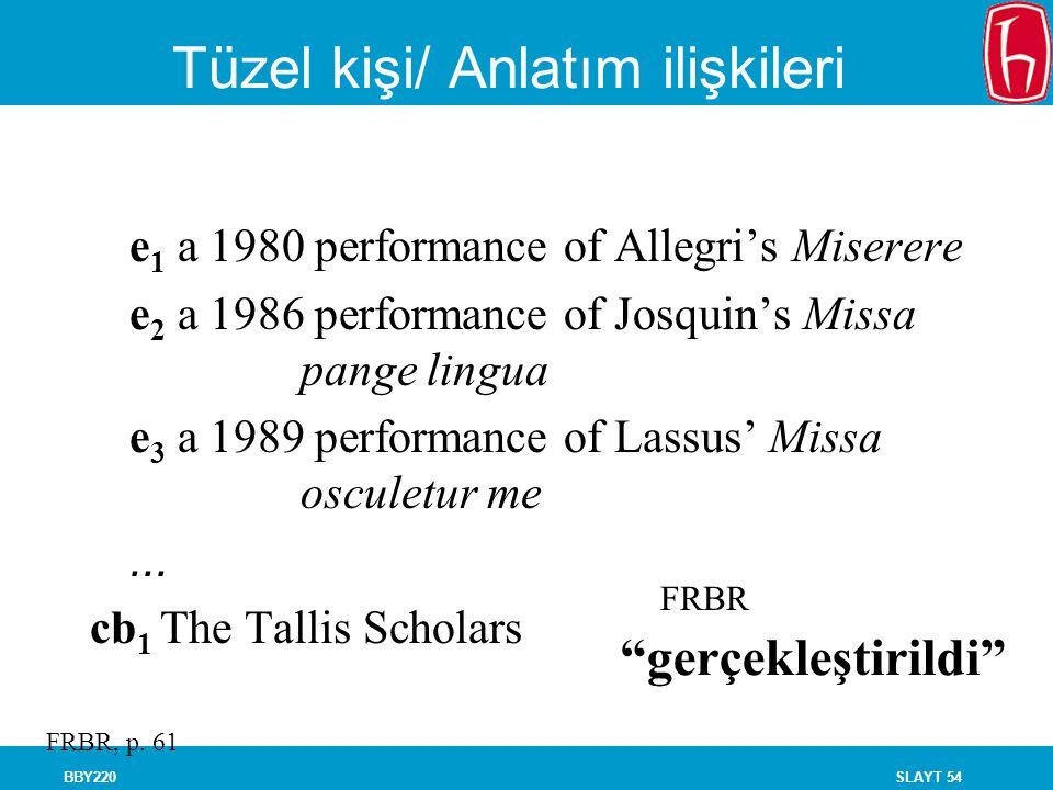 SLAYT 54BBY220 Tüzel kişi/ Anlatım ilişkileri e 1 a 1980 performance of Allegri's Miserere e 2 a 1986 performance of Josquin's Missa pange lingua e 3