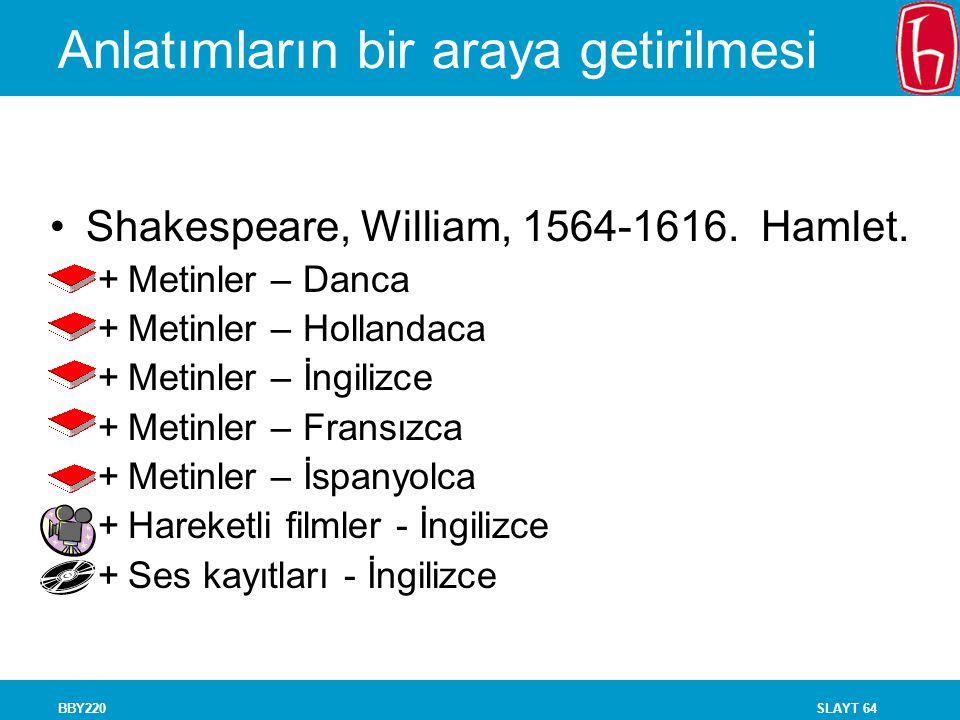 SLAYT 64BBY220 Anlatımların bir araya getirilmesi Shakespeare, William, 1564-1616. Hamlet. +Metinler – Danca +Metinler – Hollandaca +Metinler – İngili