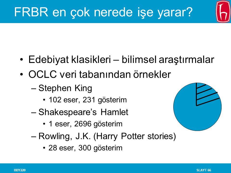 SLAYT 66BBY220 FRBR en çok nerede işe yarar? Edebiyat klasikleri – bilimsel araştırmalar OCLC veri tabanından örnekler –Stephen King 102 eser, 231 gös