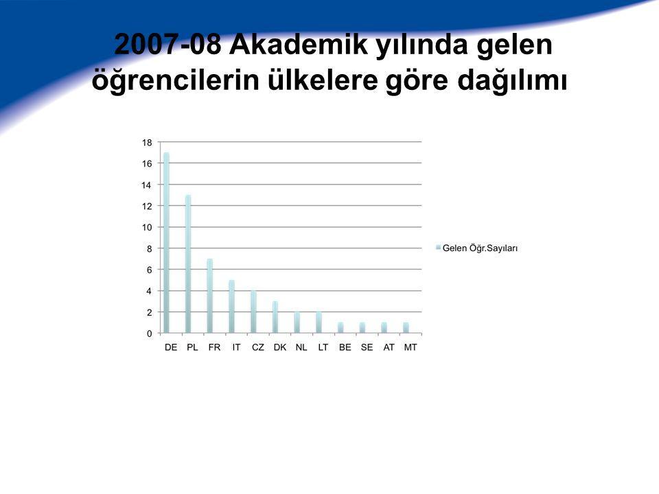 2007-08 Akademik yılında gelen öğrencilerin ülkelere göre dağılımı