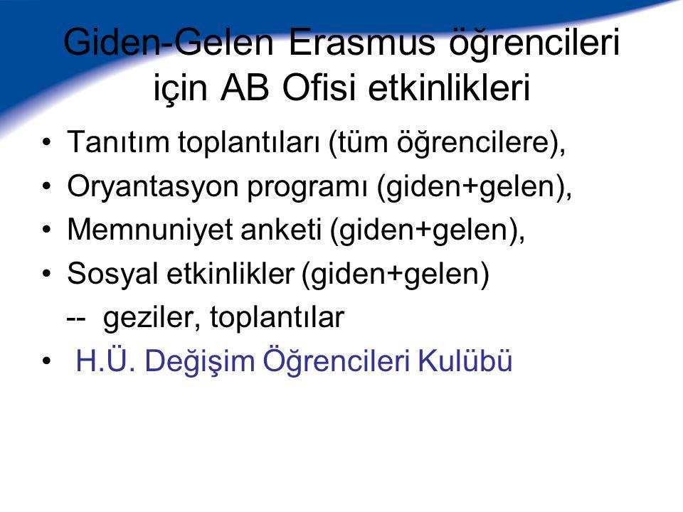 Giden-Gelen Erasmus öğrencileri için AB Ofisi etkinlikleri Tanıtım toplantıları (tüm öğrencilere), Oryantasyon programı (giden+gelen), Memnuniyet anketi (giden+gelen), Sosyal etkinlikler (giden+gelen) -- geziler, toplantılar H.Ü.
