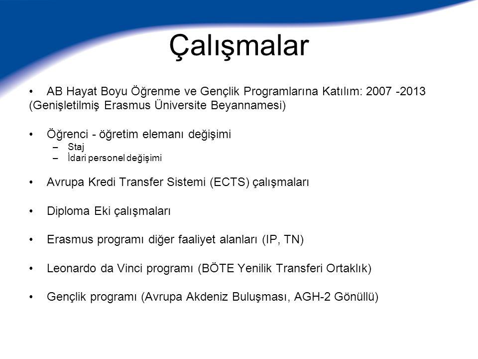 Çalışmalar AB Hayat Boyu Öğrenme ve Gençlik Programlarına Katılım: 2007 -2013 (Genişletilmiş Erasmus Üniversite Beyannamesi) Öğrenci - öğretim elemanı