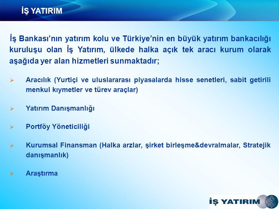 İŞ YATIRIM İş Bankası'nın yatırım kolu ve Türkiye'nin en büyük yatırım bankacılığı kuruluşu olan İş Yatırım, ülkede halka açık tek aracı kurum olarak aşağıda yer alan hizmetleri sunmaktadır;   Aracılık (Yurtiçi ve uluslararası piyasalarda hisse senetleri, sabit getirili menkul kıymetler ve türev araçlar)   Yatırım Danışmanlığı   Portföy Yöneticiliği   Kurumsal Finansman (Halka arzlar, şirket birleşme&devralmalar, Stratejik danışmanlık)   Araştırma