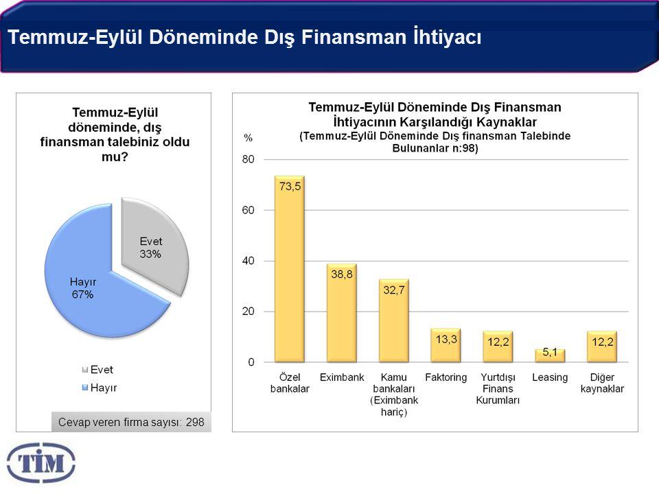 Temmuz-Eylül Döneminde Dış Finansman İhtiyacı Cevap veren firma sayısı: 298