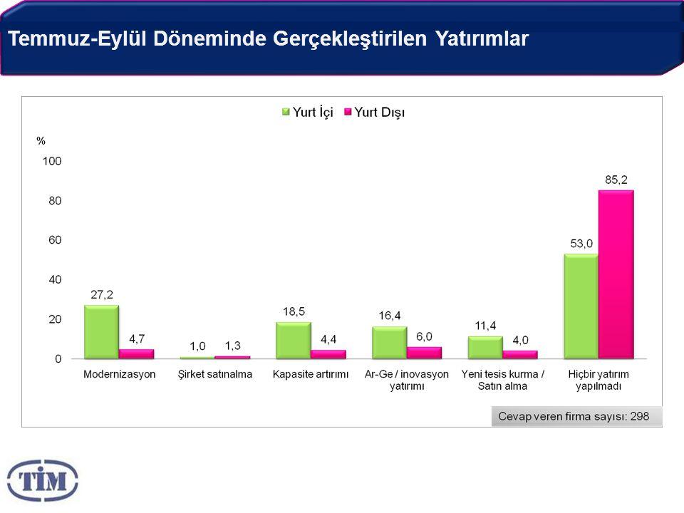 Temmuz-Eylül Döneminde Gerçekleştirilen Yatırımlar