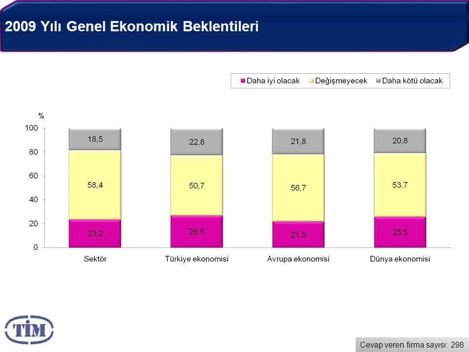 2009 Yılı Genel Ekonomik Beklentileri Cevap veren firma sayısı: 298