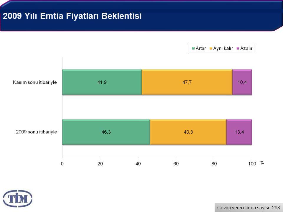2009 Yılı Emtia Fiyatları Beklentisi Cevap veren firma sayısı: 298