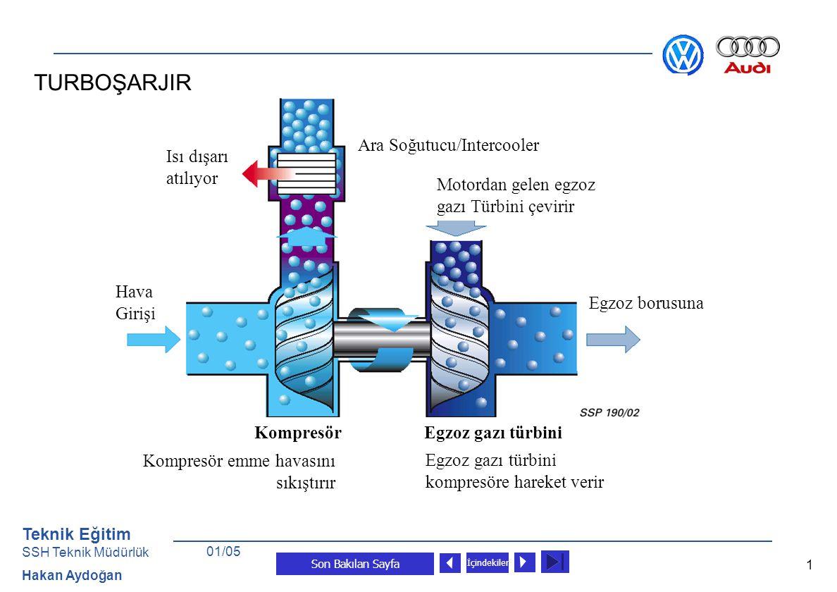 Teknik Eğitim SSH Teknik Müdürlük Hakan Aydoğan Son Bakılan Sayfa 2 İçindekiler 01/05 İçindekiler 01/03 Emme havası Intercooler/Ara soğutucu Emme manifoldu Egzoz manifoldu Egzoz Gazı Çıkışı Bypass Basınç Kutusu Atmosfer Turboşarjır