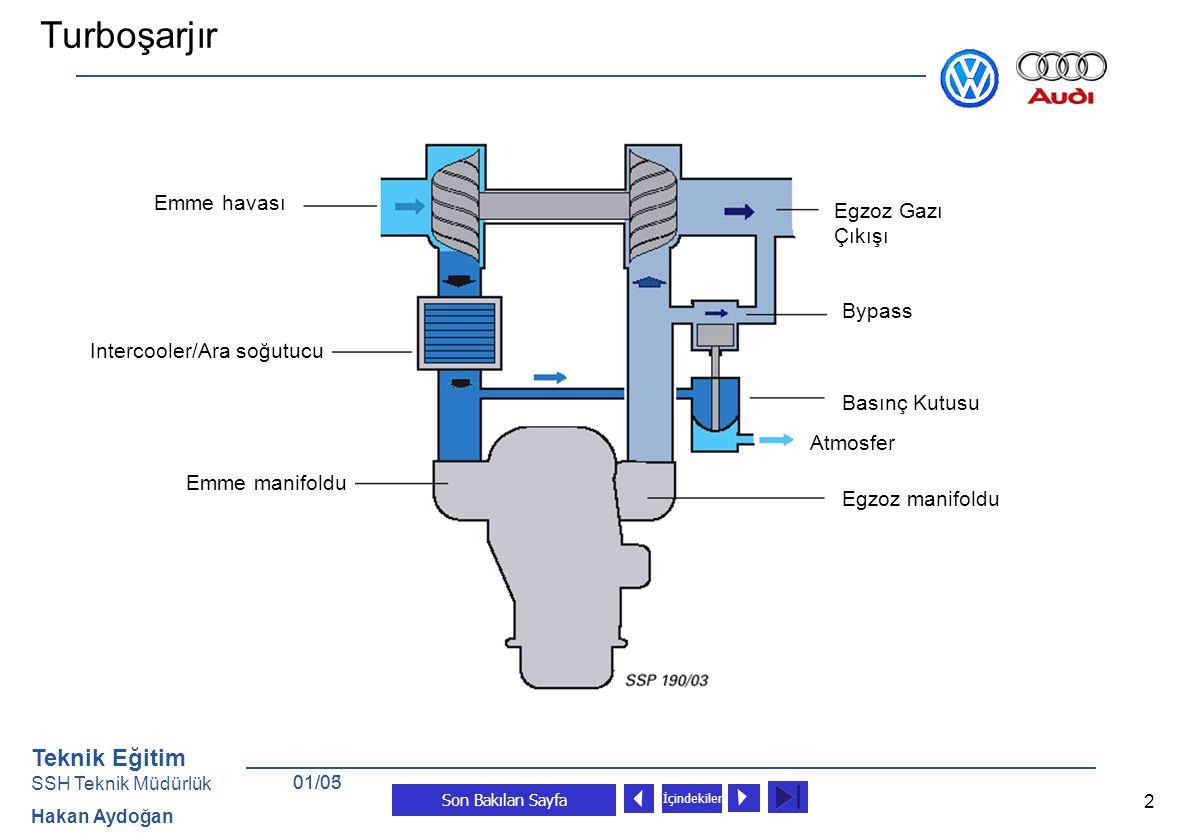 Teknik Eğitim SSH Teknik Müdürlük Hakan Aydoğan Son Bakılan Sayfa 3 İçindekiler 01/05 Turboşarjır