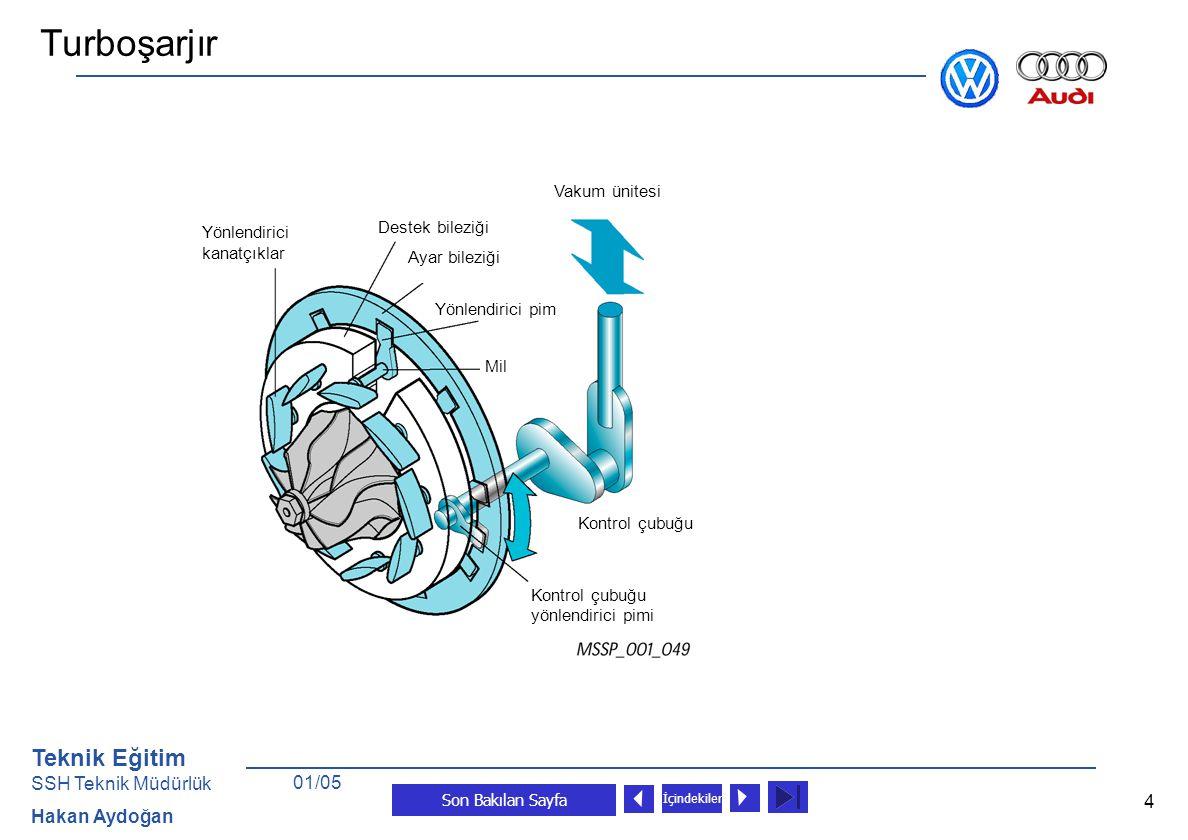 Teknik Eğitim SSH Teknik Müdürlük Hakan Aydoğan Son Bakılan Sayfa 15 İçindekiler 01/05 DİREK ENJEKSİYON-turbulanslı akıs Emme girişlerinin tasarımı Emme girişleri, giren havanın girdap yapacağı şekilde tasarlanmıştır.