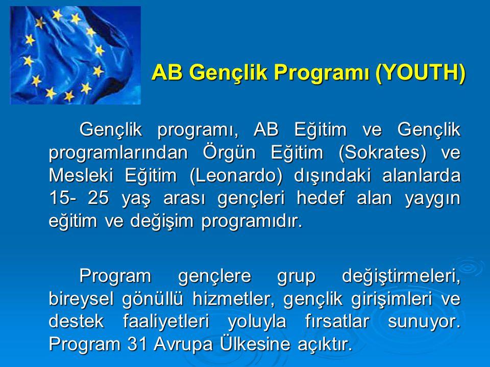 AB Gençlik Programı (YOUTH) Gençlik programı, AB Eğitim ve Gençlik programlarından Örgün Eğitim (Sokrates) ve Mesleki Eğitim (Leonardo) dışındaki alanlarda 15- 25 yaş arası gençleri hedef alan yaygın eğitim ve değişim programıdır.