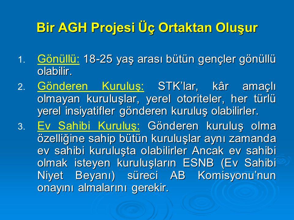 Bir AGH Projesi Üç Ortaktan Oluşur 1. 18-25 yaş arası bütün gençler gönüllü olabilir. 1. Gönüllü: 18-25 yaş arası bütün gençler gönüllü olabilir. 2. S