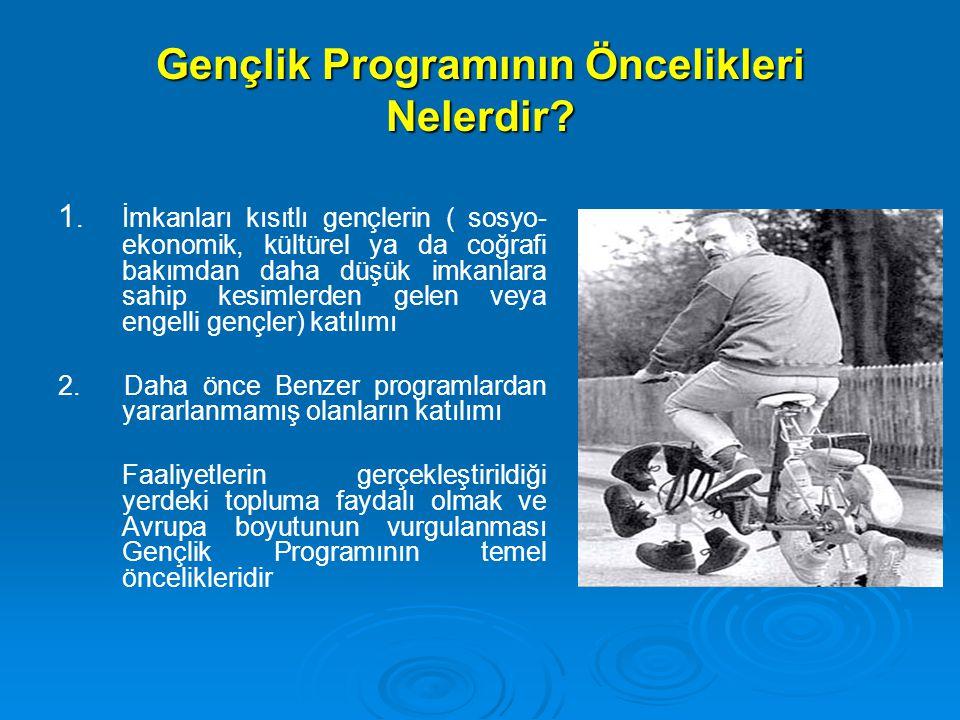 Gençlik Programının Öncelikleri Nelerdir.
