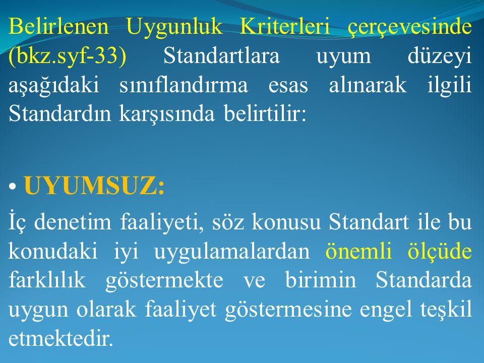 Belirlenen Uygunluk Kriterleri çerçevesinde (bkz.syf-33) Standartlara uyum düzeyi aşağıdaki sınıflandırma esas alınarak ilgili Standardın karşısında b