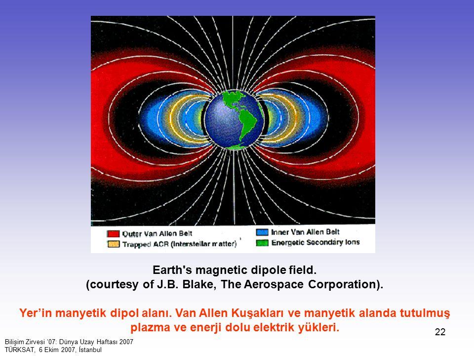 22 Earth's magnetic dipole field. (courtesy of J.B. Blake, The Aerospace Corporation). Yer'in manyetik dipol alanı. Van Allen Kuşakları ve manyetik al