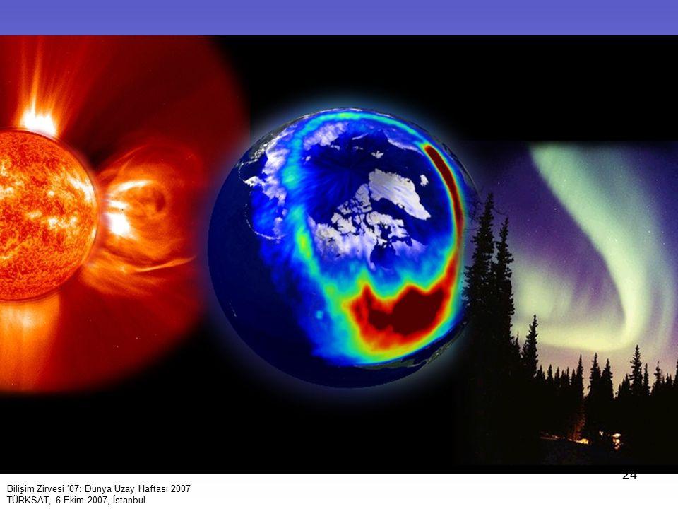 24 Bilişim Zirvesi '07: Dünya Uzay Haftası 2007 TÜRKSAT, 6 Ekim 2007, İstanbul