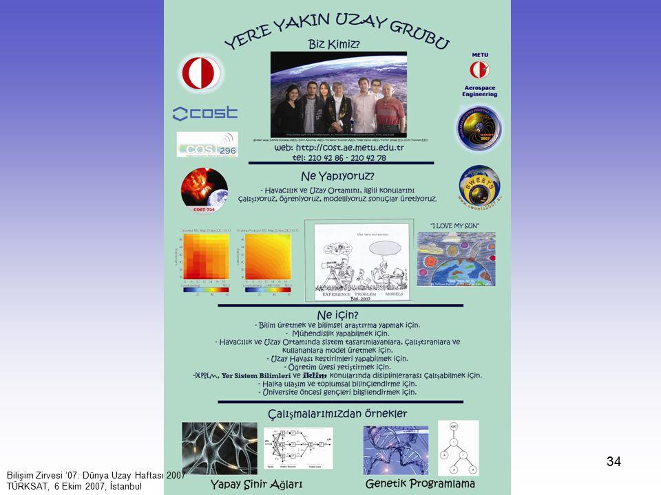34 Biz Kimiz (2007) ? Yere Yakın Uzay Grubu Bilişim Zirvesi '07: Dünya Uzay Haftası 2007 TÜRKSAT, 6 Ekim 2007, İstanbul