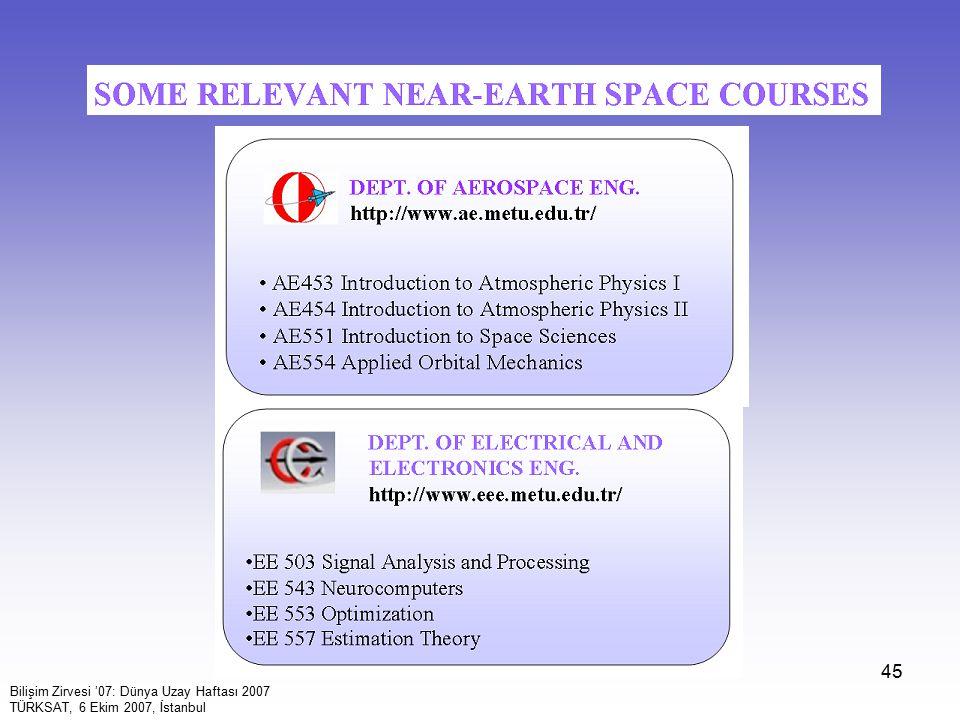 45 Bilişim Zirvesi '07: Dünya Uzay Haftası 2007 TÜRKSAT, 6 Ekim 2007, İstanbul