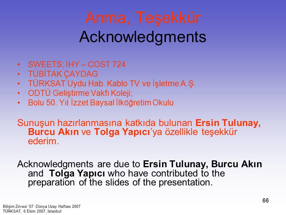 66 Anma, Teşekkür Acknowledgments SWEETS; IHY – COST 724 TÜBİTAK ÇAYDAG TÜRKSAT Uydu Hab. Kablo TV ve İşletme A.Ş. ODTÜ Geliştirme Vakfı Koleji; Bolu