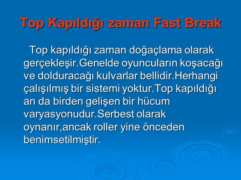 Organize Fast Break Daha önceden çalışılmış fast break organizasyonlarıdır.Oyuncuların koşacağı koridorlar pasın atılacağı yerler ve alternatif seçenekler üzerine çalışılmış ve uygulanmaya müsait hızlı hücum varyasyonlarıdır.