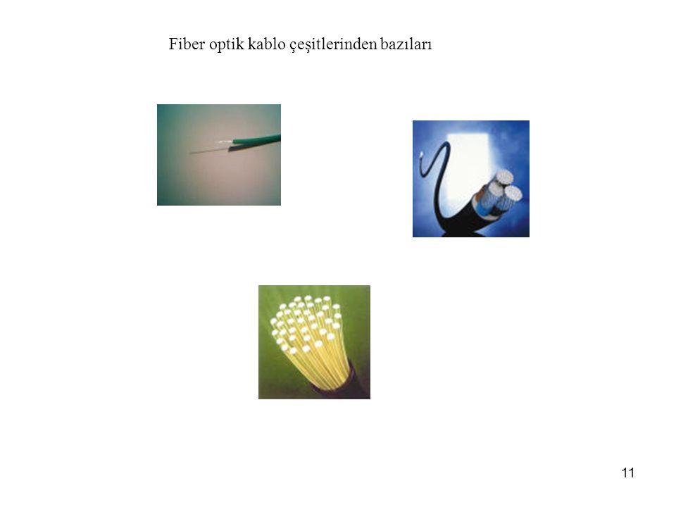 11 Fiber optik kablo çeşitlerinden bazıları
