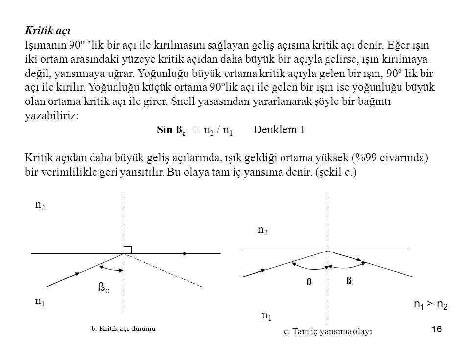 16 Kritik açı Işımanın 90º 'lik bir açı ile kırılmasını sağlayan geliş açısına kritik açı denir.