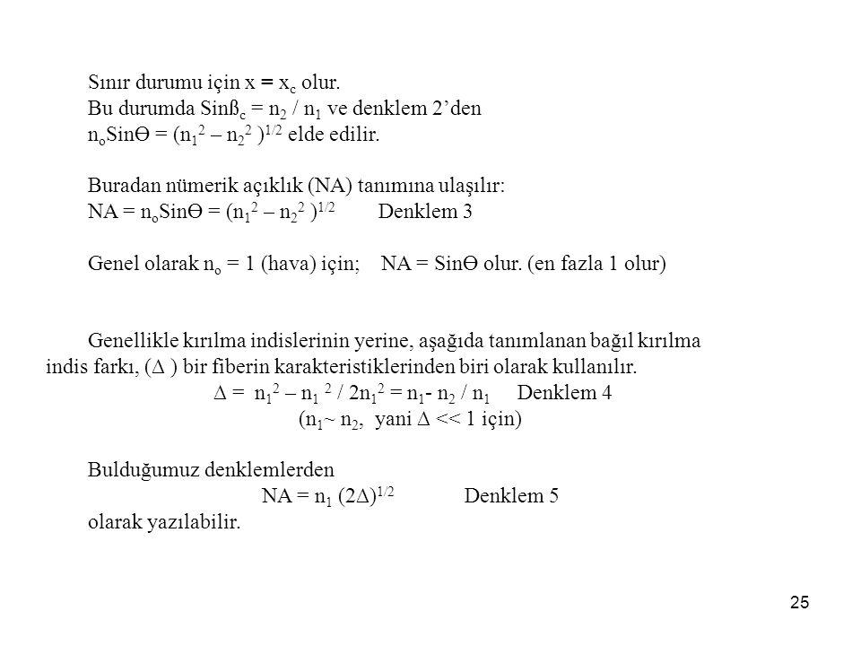 25 Sınır durumu için x = x c olur.
