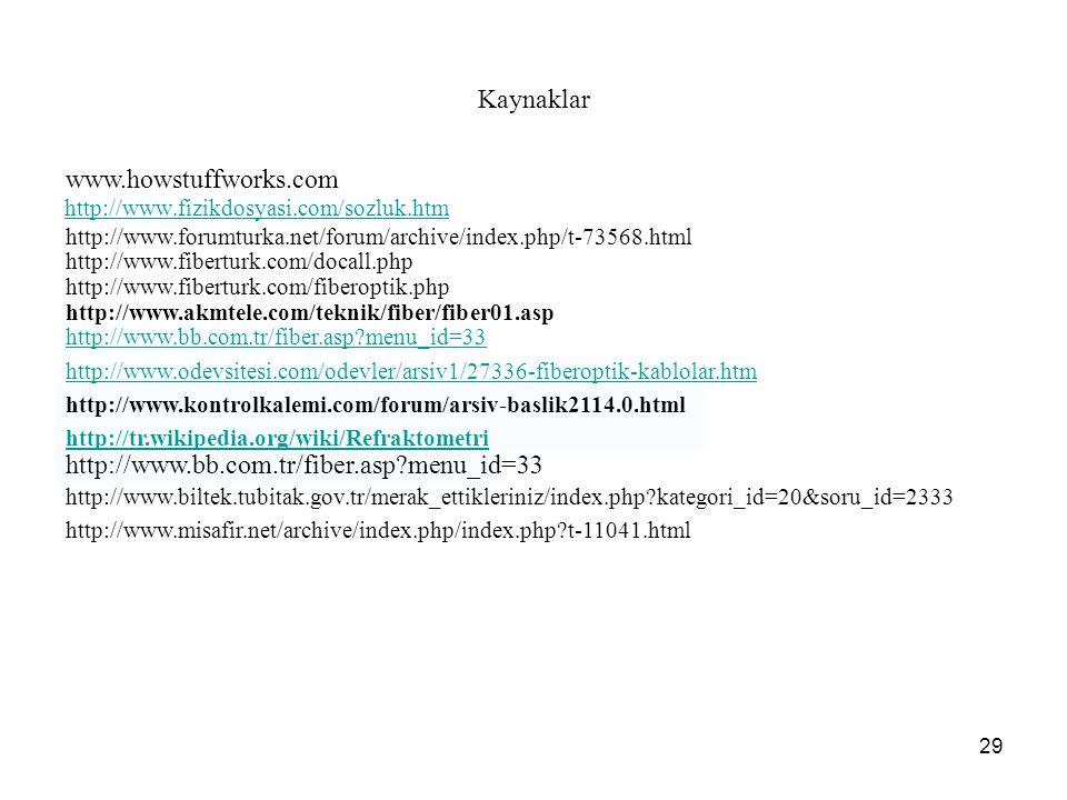 29 Kaynaklar http://www.fizikdosyasi.com/sozluk.htm http://www.forumturka.net/forum/archive/index.php/t-73568.html http://www.fiberturk.com/docall.php http://www.akmtele.com/teknik/fiber/fiber01.asp http://www.bb.com.tr/fiber.asp?menu_id=33 http://www.fiberturk.com/fiberoptik.php http://www.odevsitesi.com/odevler/arsiv1/27336-fiberoptik-kablolar.htm http://www.kontrolkalemi.com/forum/arsiv-baslik2114.0.html http://tr.wikipedia.org/wiki/Refraktometri http://www.bb.com.tr/fiber.asp?menu_id=33 http://www.biltek.tubitak.gov.tr/merak_ettikleriniz/index.php?kategori_id=20&soru_id=2333 http://www.misafir.net/archive/index.php/index.php?t-11041.html www.howstuffworks.com