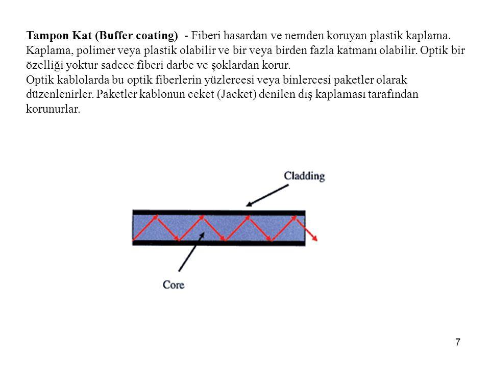 7 Tampon Kat (Buffer coating) - Fiberi hasardan ve nemden koruyan plastik kaplama.