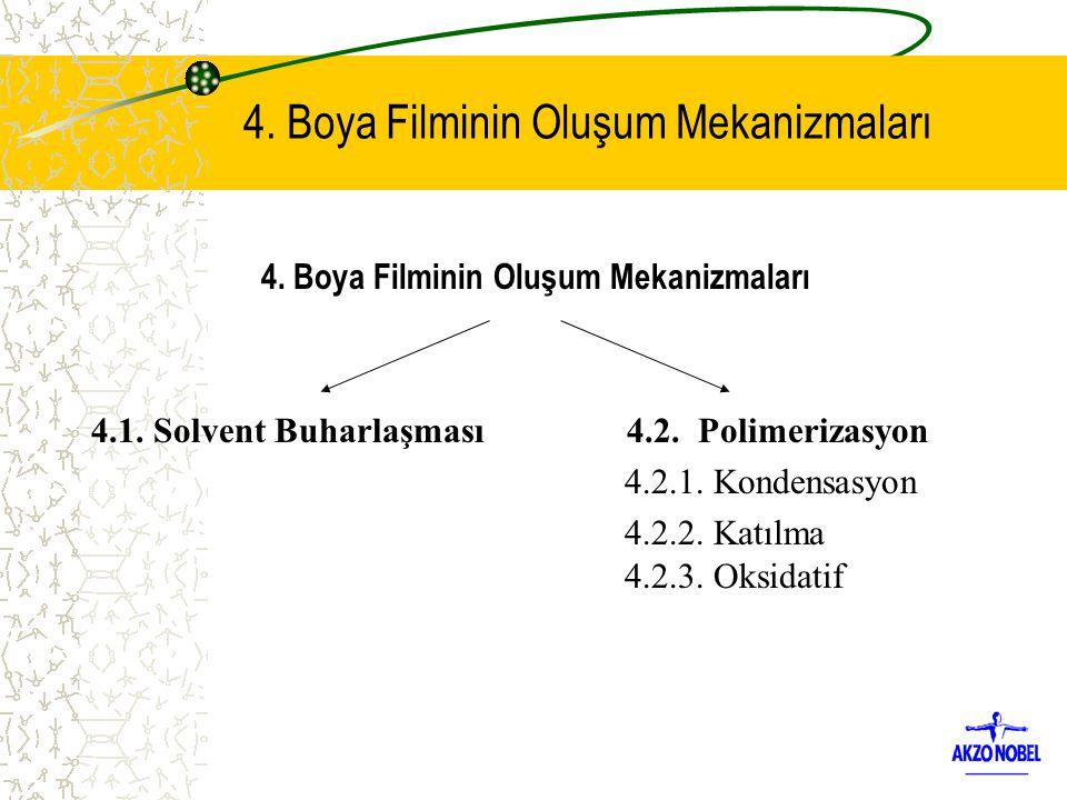 4. Boya Filminin Oluşum Mekanizmaları 4.1. Solvent Buharlaşması 4.2. Polimerizasyon 4.2.1. Kondensasyon 4.2.2. Katılma 4.2.3. Oksidatif