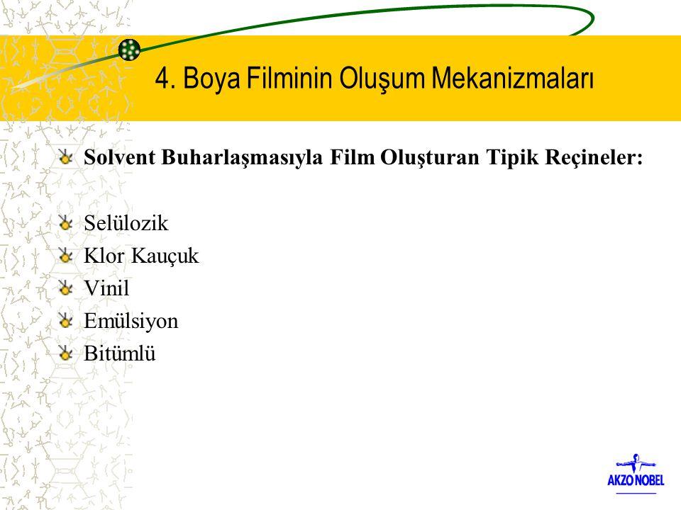 4. Boya Filminin Oluşum Mekanizmaları Solvent Buharlaşmasıyla Film Oluşturan Tipik Reçineler: Selülozik Klor Kauçuk Vinil Emülsiyon Bitümlü