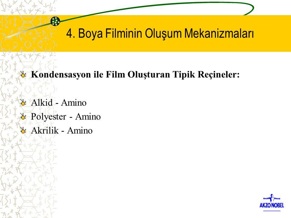 Kondensasyon ile Film Oluşturan Tipik Reçineler: Alkid - Amino Polyester - Amino Akrilik - Amino