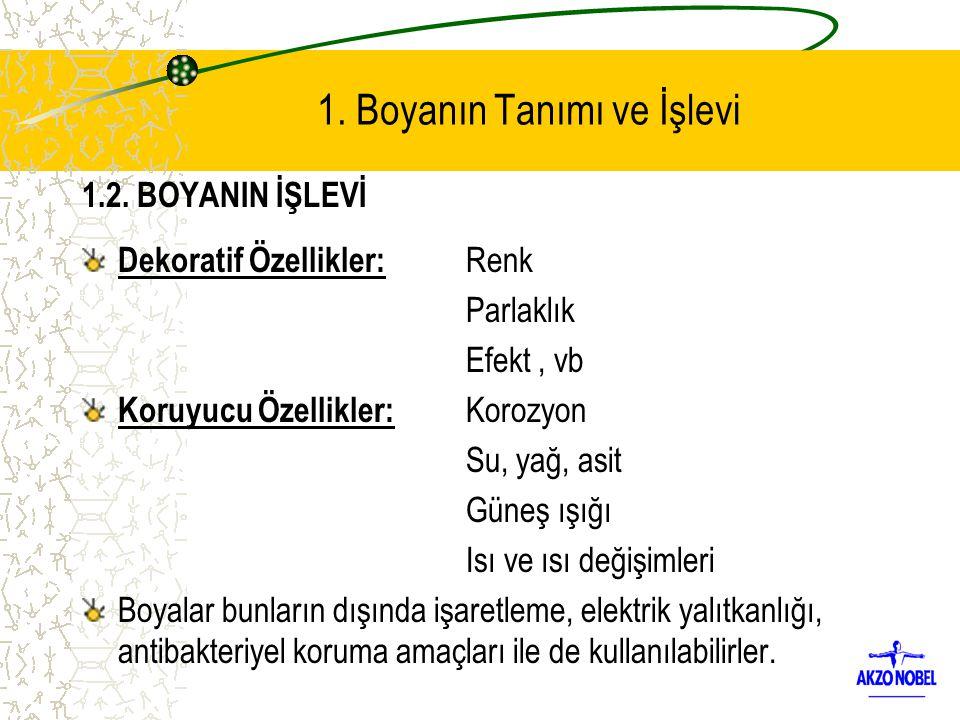 5.2.Fonksiyonlarına Göre -Astar -Arakat -Bazkat -Sonkat -Vernik -Macun 5.
