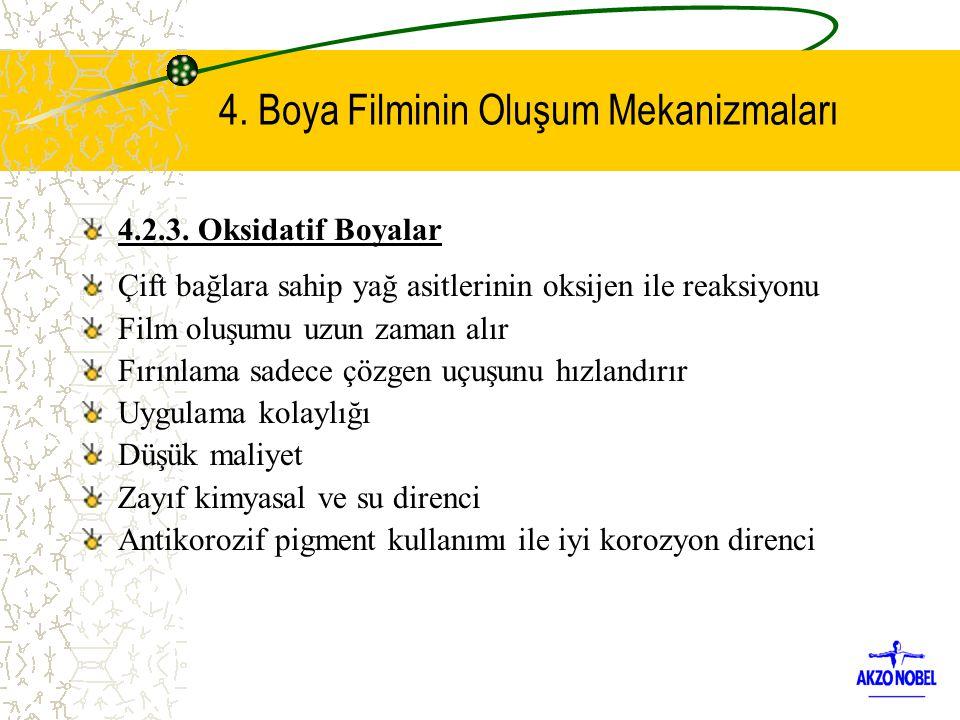 4. Boya Filminin Oluşum Mekanizmaları 4.2.3. Oksidatif Boyalar Çift bağlara sahip yağ asitlerinin oksijen ile reaksiyonu Film oluşumu uzun zaman alır