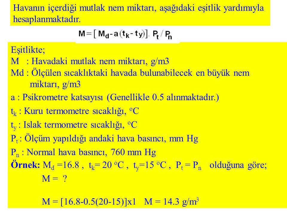 a : Psikrometre katsayısı (Genellikle 0.5 alınmaktadır.) t k : Kuru termometre sıcaklığı, o C t y : Islak termometre sıcaklığı, o C P t : Ölçüm yapıld