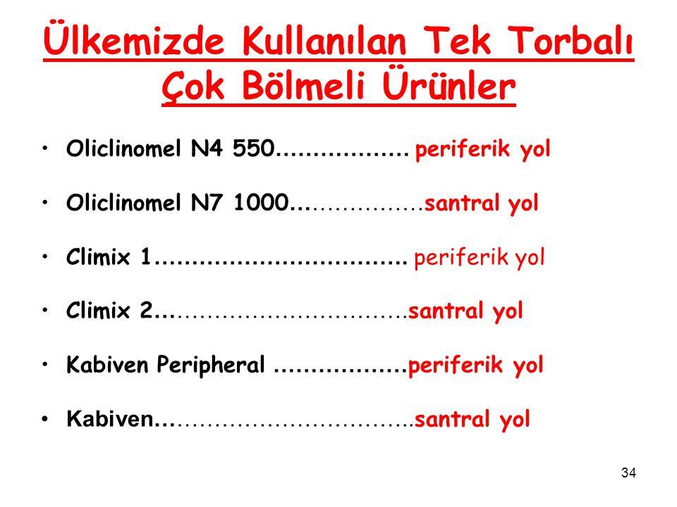 34 Ülkemizde Kullanılan Tek Torbalı Çok Bölmeli Ürünler Oliclinomel N4 550 ……………… periferik yol Oliclinomel N7 1000 ……………… santral yol Climix 1 ………………