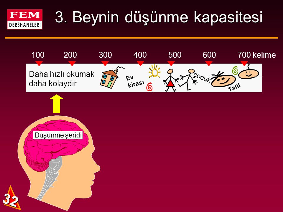 31 2. Geri sıçrama Geri dönüşler hızımızı % 35 azaltır. Daha hızlı okumak daha kolaydır.