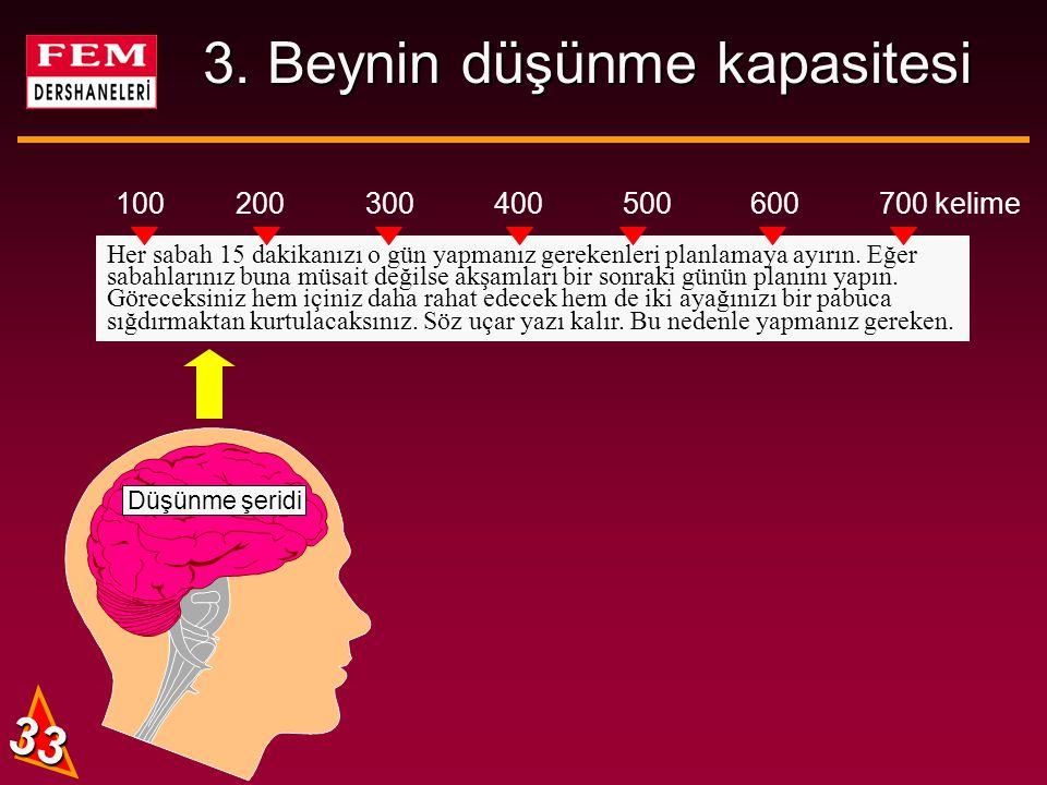 32 3. Beynin düşünme kapasitesi Düşünme şeridi 100 200 300 400 500 600 700 kelime Daha hızlı okumak daha kolaydır Ev kirası çocuk Tatil